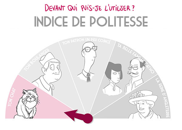 indicateur de politesse d'expression